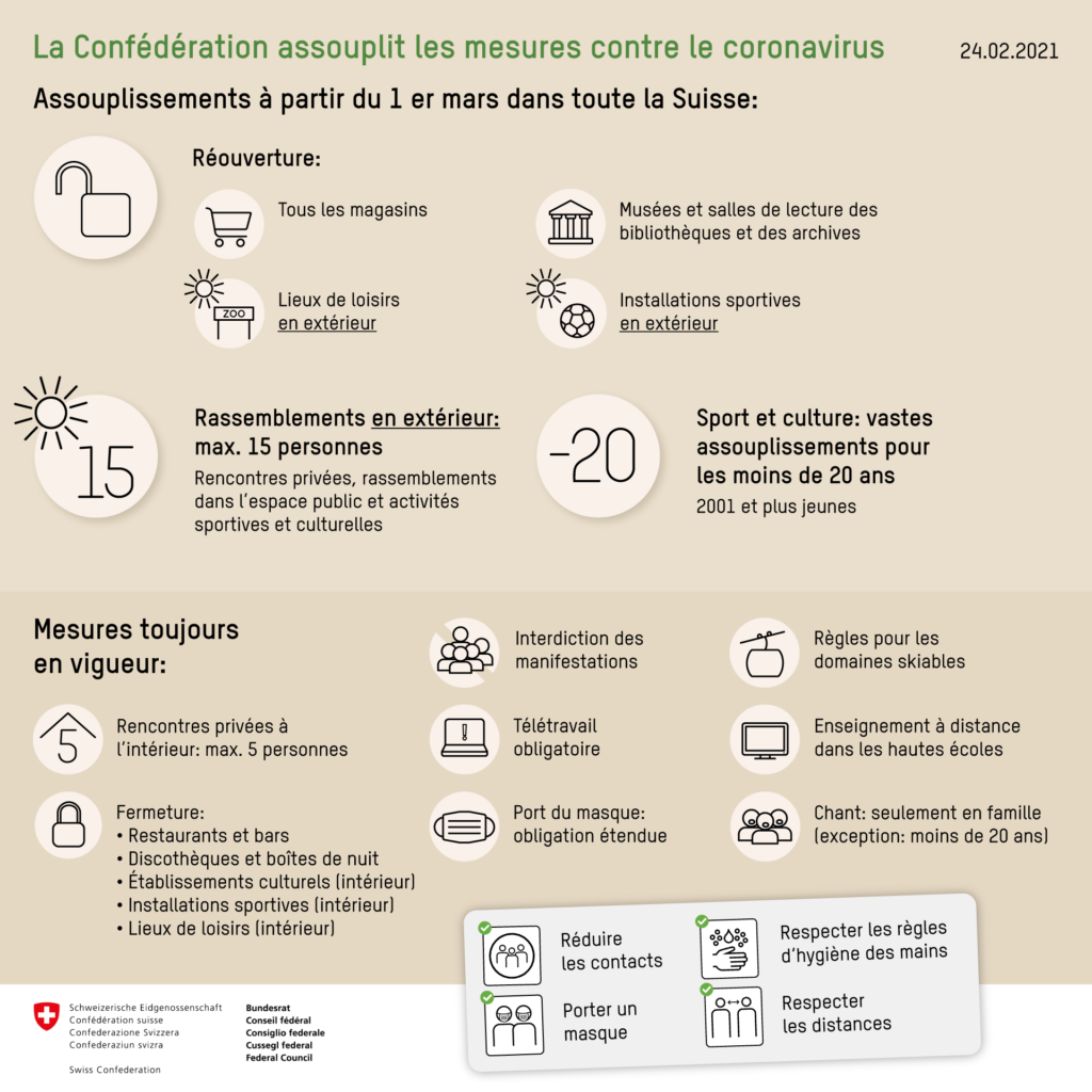 Consignes et recommandations-24-02-2021