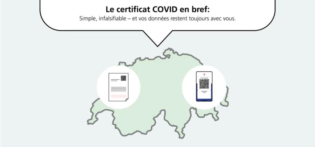 Vidéo explicative sur le Certificat Covid